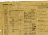Company C, 11th Tennessee Cavalry Regiment muster roll