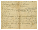 List of absentees Co. C, 27th Ala. Inf. Rgt., CSA