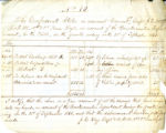 Account document No. 10 for Captain J. E. Ray